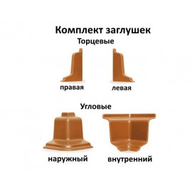 Заглушки для кухонного плинтуса Korner, Джокер